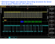 Digital Oscilloscope 1GHz, 5GSa/s, Rigol DS6104
